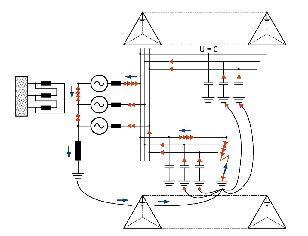 Spannungsqualität-gelöschtes-netz
