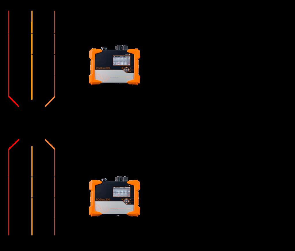 Spannungsqualität-en-50160
